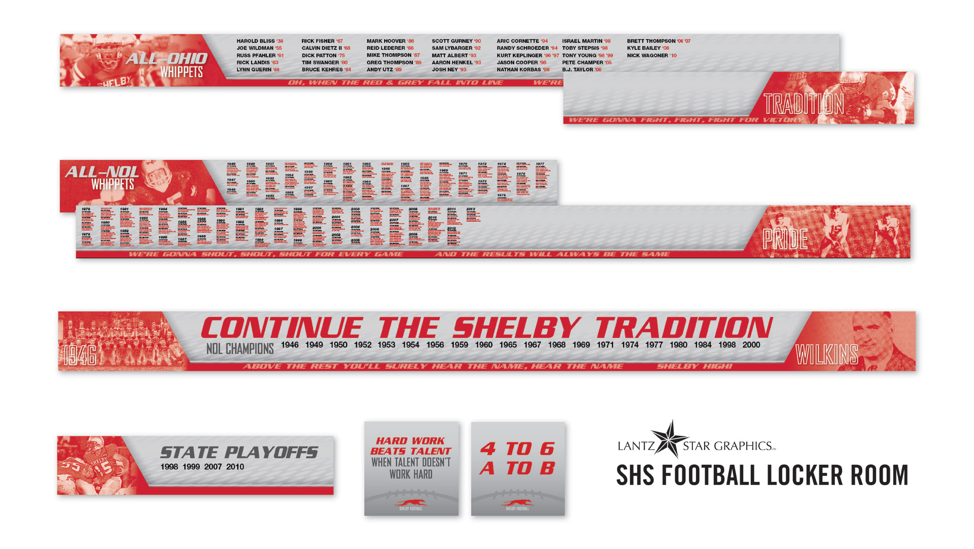 Shelby-High-School-Football-Locker-Room